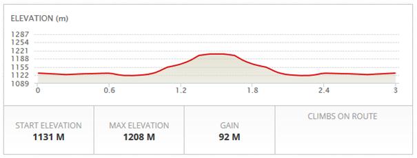 3km-2
