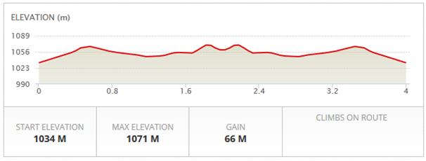 4km-2
