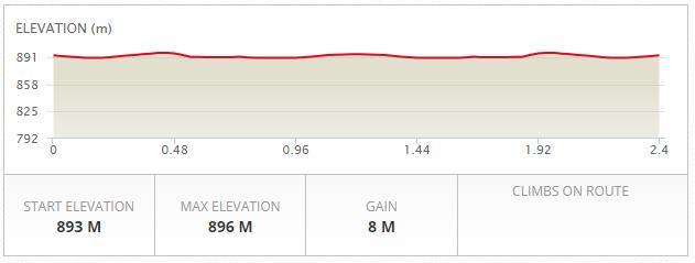 spring-24km