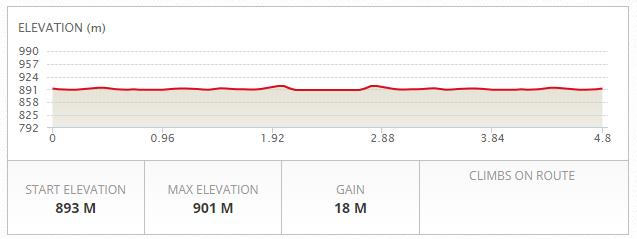spring-48km