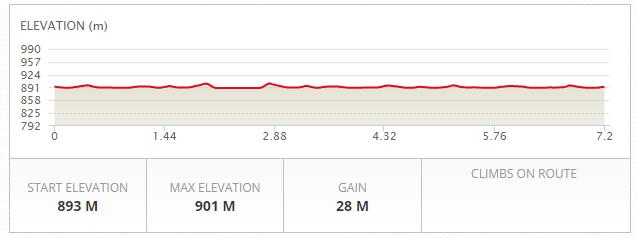spring-72km