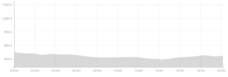 highland-heritage-2km
