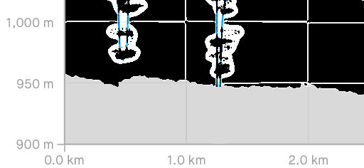 hiney-road-altitude-2.4km-2