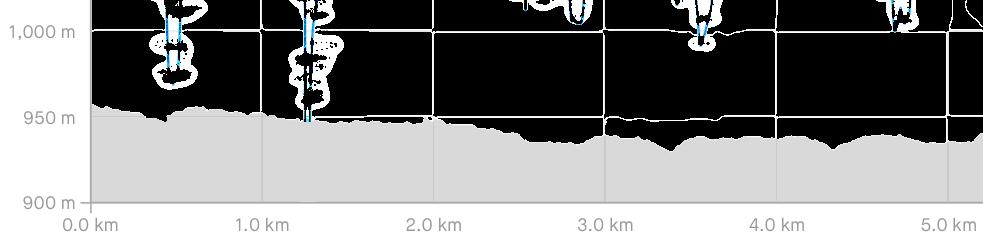 hiney-road-altitude-5km-2